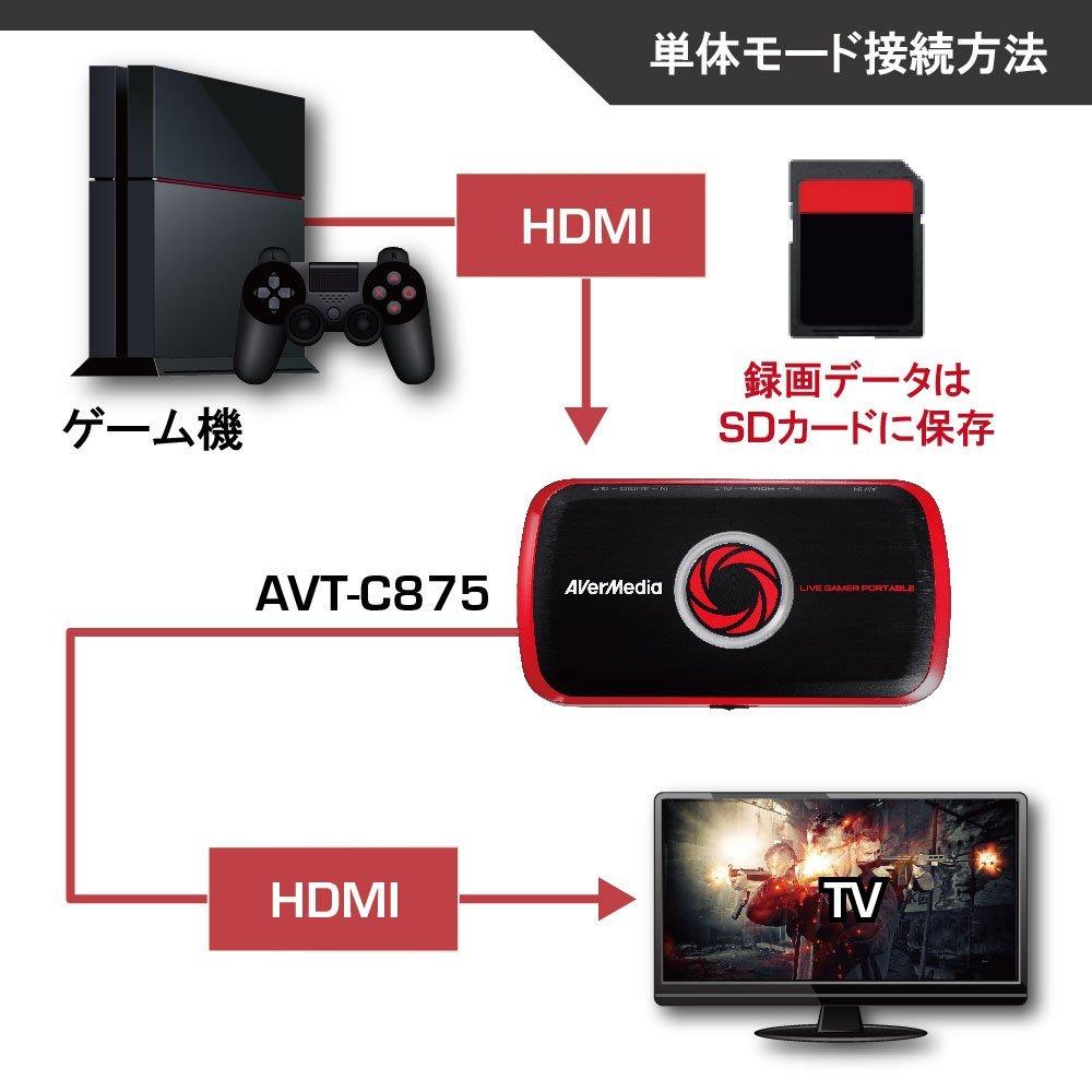 AVerMedia Live Gamer Portable AVT-C875 ポータブル・ビデオキャプチャーデバイス
