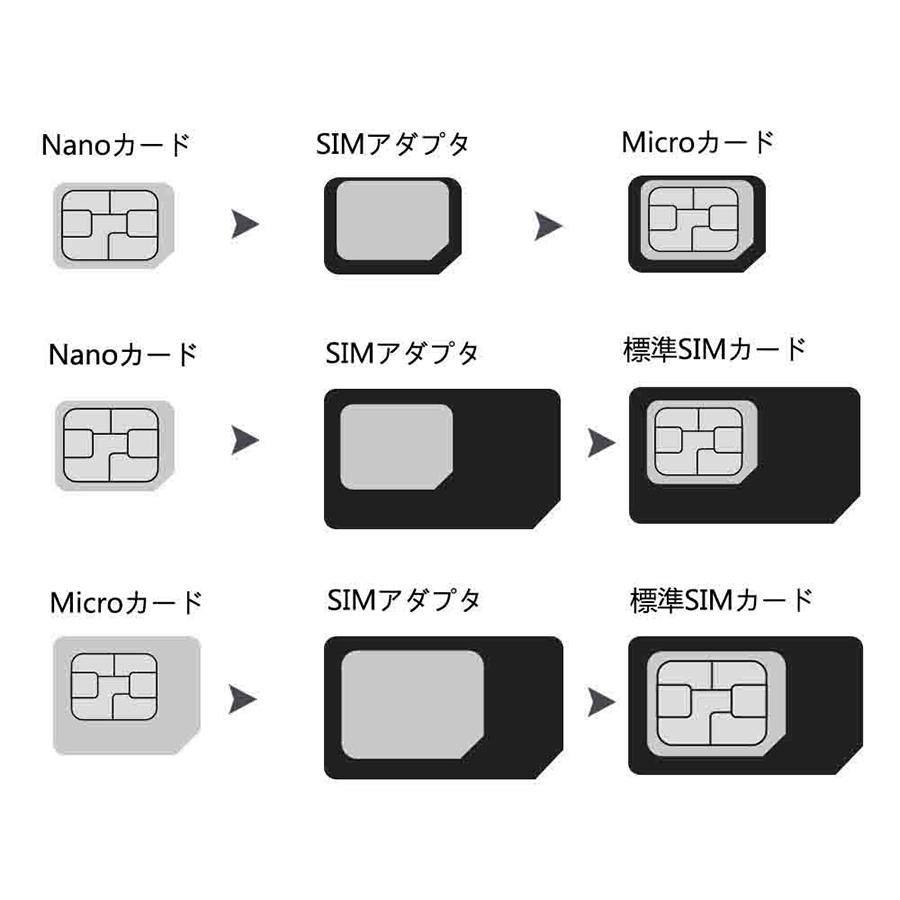 SIMカードをカットしてサイズ変更できるアダプター