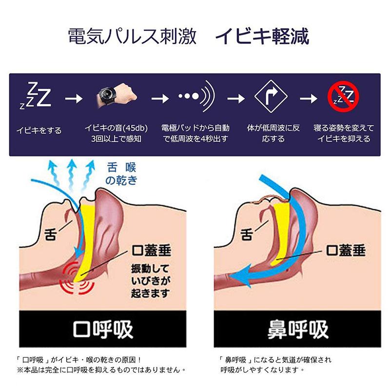 【いびき】手首につけるだけで科学的に軽減してくれるいびきストッパー