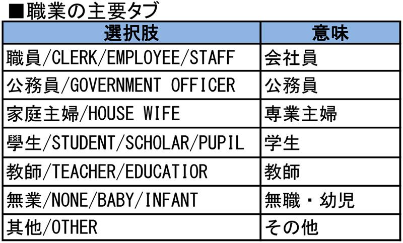 【台湾】日本人に大人気の台湾!実はオンラインで入国手続きができる