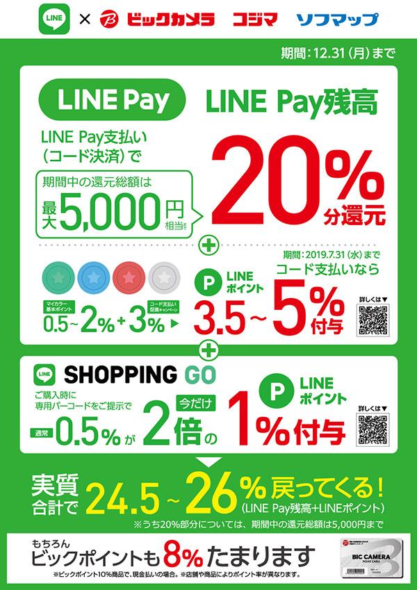ビックカメラで「LINE Pay」を使うと最大で34%還元してくれる!