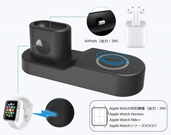 iPhone・Apple Watch・AirPodsなど4台同時対応のワイヤレス充電器