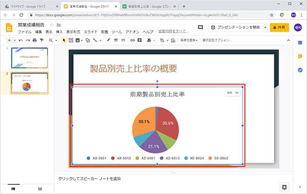 【スプレッドシート】Googleスライドにグラフを挿入するやり方
