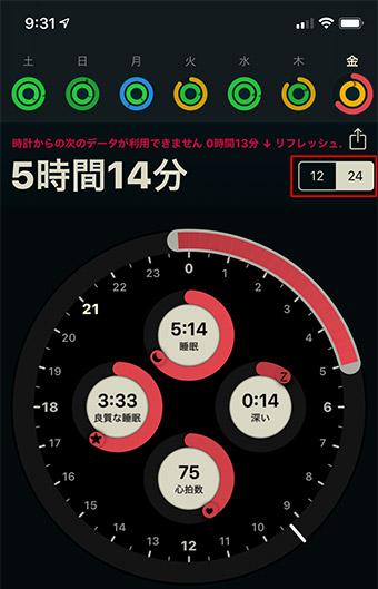 【Apple Watch】睡眠を視覚化し管理してくれる「Auto Sleep」アプリ
