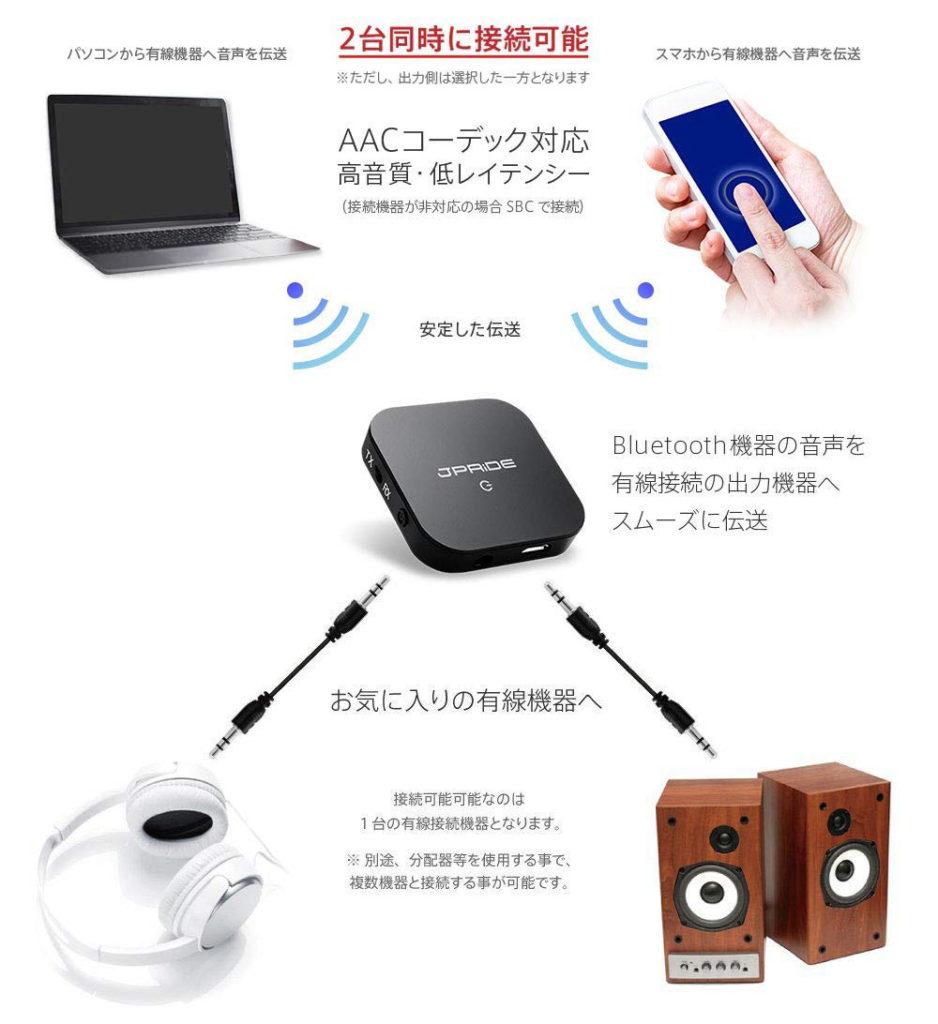 Bluetooth非対応の音楽プレイヤーをワイヤレス化したい!