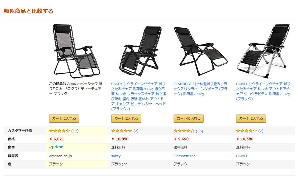 【Amazonベーシック】アマゾンのPB商品は高品質低価格でかなりお得!