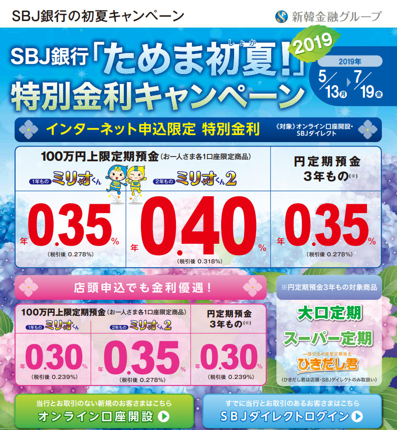 【ネット銀行】SBJ銀行の定期預金金利は0.4%と大手銀行の40倍!