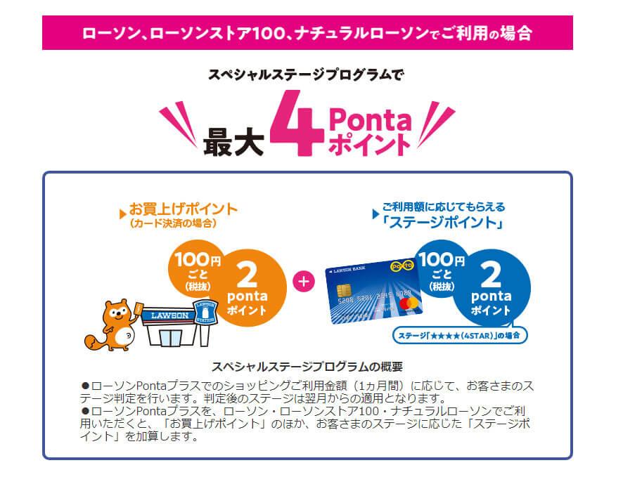 「ローソンPontaプラス」が10月から一律4%ポイント還元に!