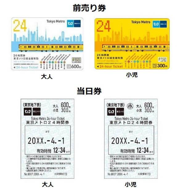 乗り放題の「全線定期券」は通勤定期券よりお得なの? 東京メトロ、都営など