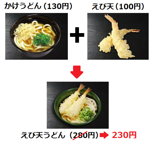くら寿司で「えび天うどん」を安く注文する裏ワザ! 別々に注文するだけ