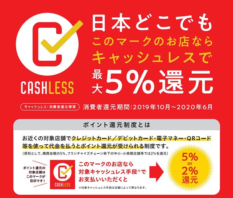 【消費増税】キャッシュレス決済を普及させるための「消費者還元事業」ってなに?