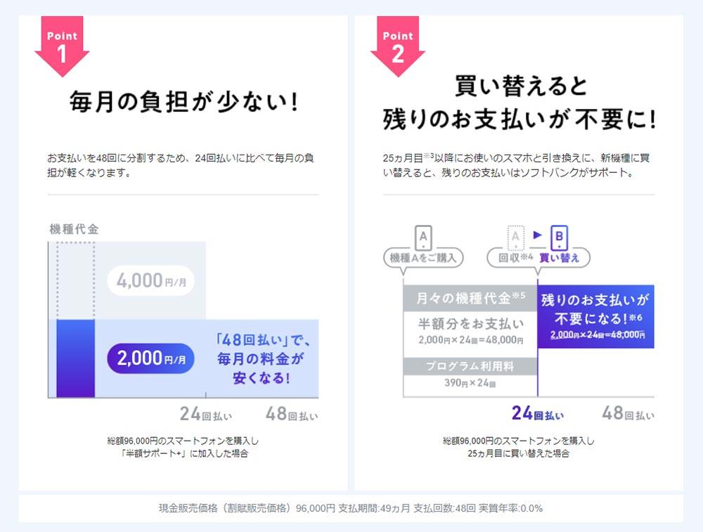 iPhone 11が半額で購入できる!? ソフバンとauがスマホ半額サポートプログラムを発表!
