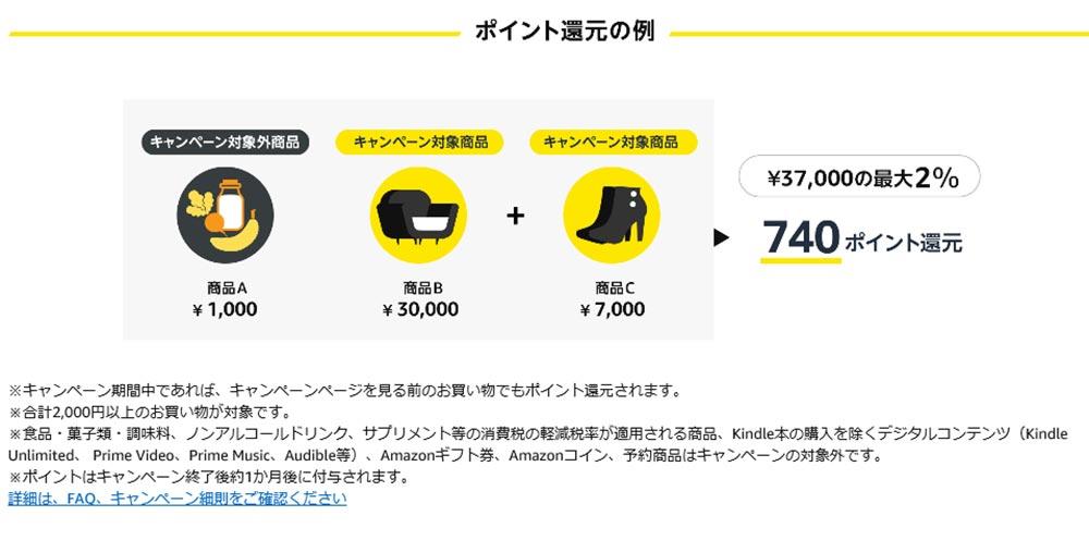 【Amazon】2,000円以上の買い物で2%ポイント還元キャンペーン開始!