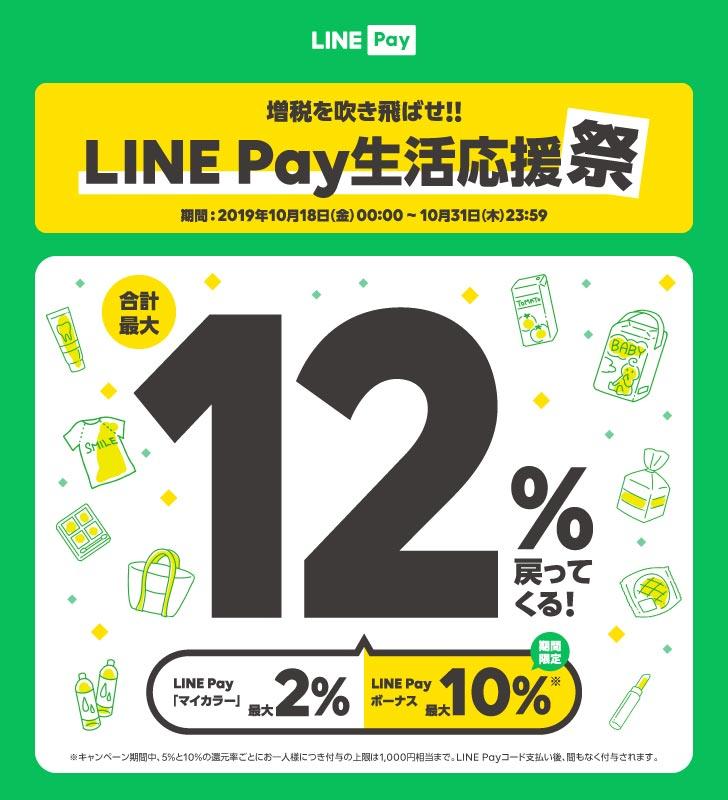 LINE Payのコード払いで最大12%ポイント還元の「LINE Pay生活応援祭」を開催!