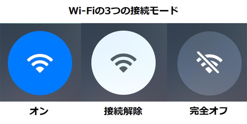 iPhone Wi-Fi設定のオンでもオフでもない「接続解除」とは?