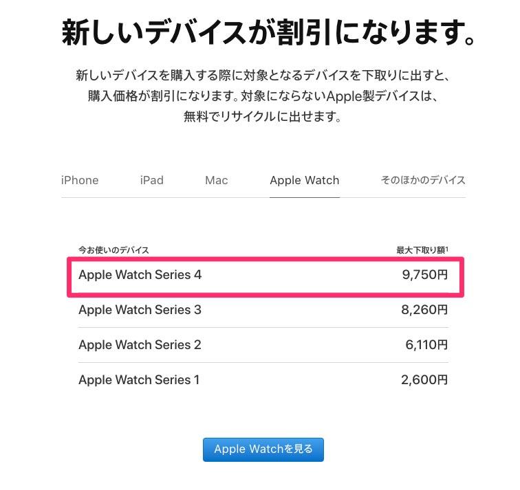 iPhoneやApple Watchなど、Apple製品の下取りを絶対に公式サイトでしてはいけない理由