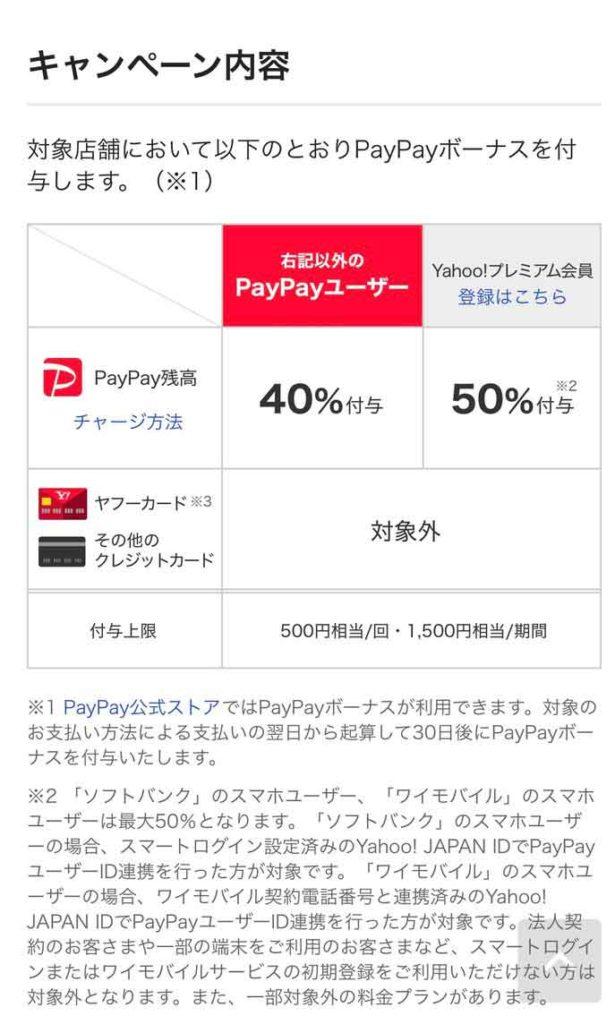 【衝撃】吉野家の期間限定・夜割は最大60%OFF PayPayと合わせると想像を絶する割引き率だった