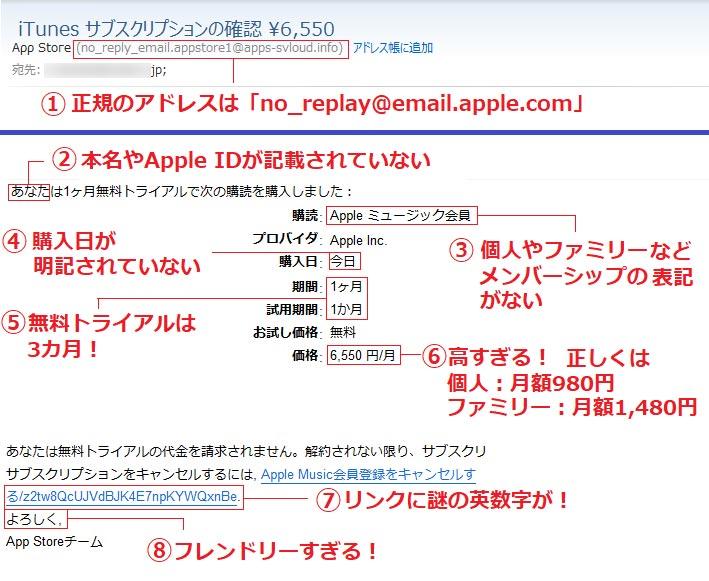 「iTunes サブスクリプション」を騙るユルすぎる詐欺メールが突っ込みどころ満載だった